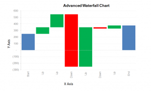 Excel Waterfall Chart - free template - by Cale Bennett